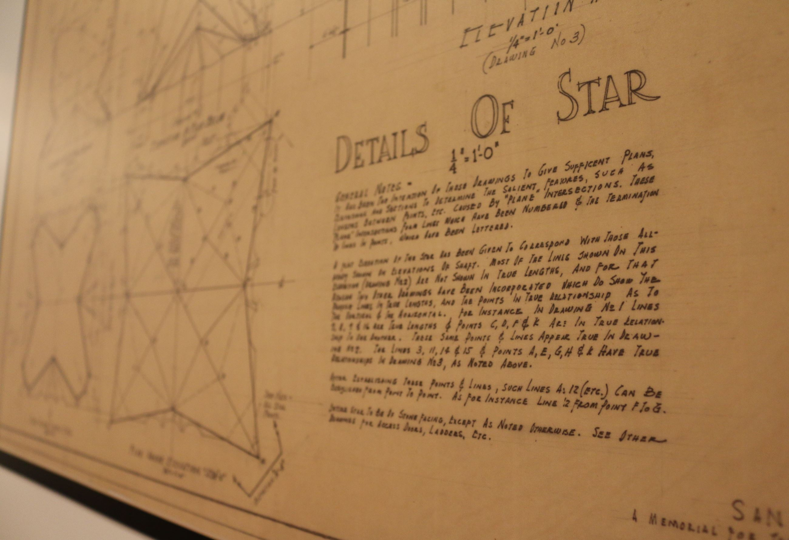 Details of star